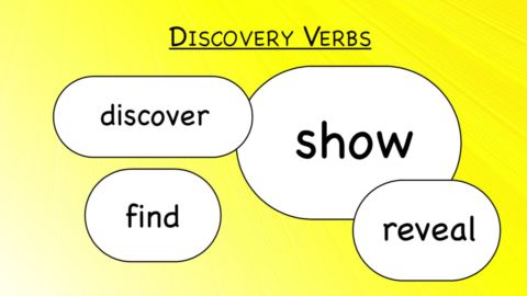 Discovery Verbs (Present Perfect Tense)